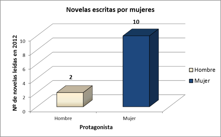 1a grafica
