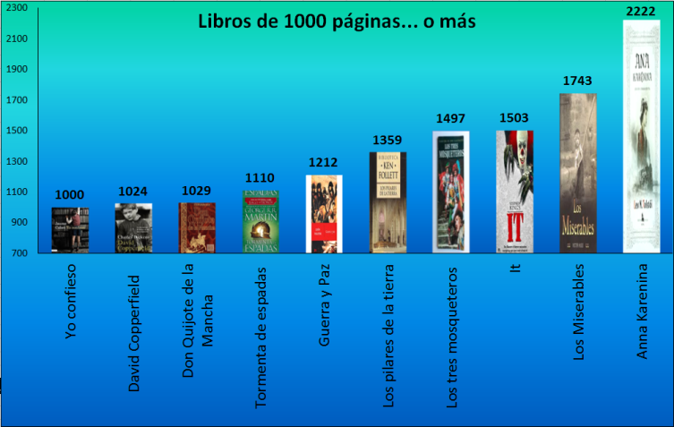 1000 pags